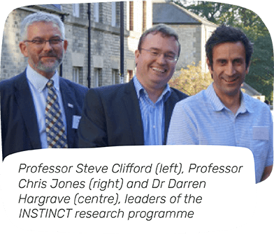 Leaders of the research programme